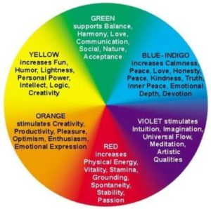 color-meaning-symbolism