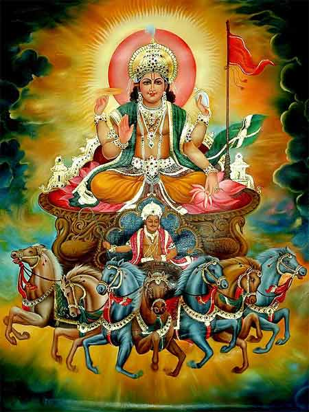 The Seven Horses Surya Explained