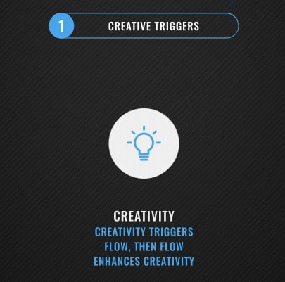 creative triggers