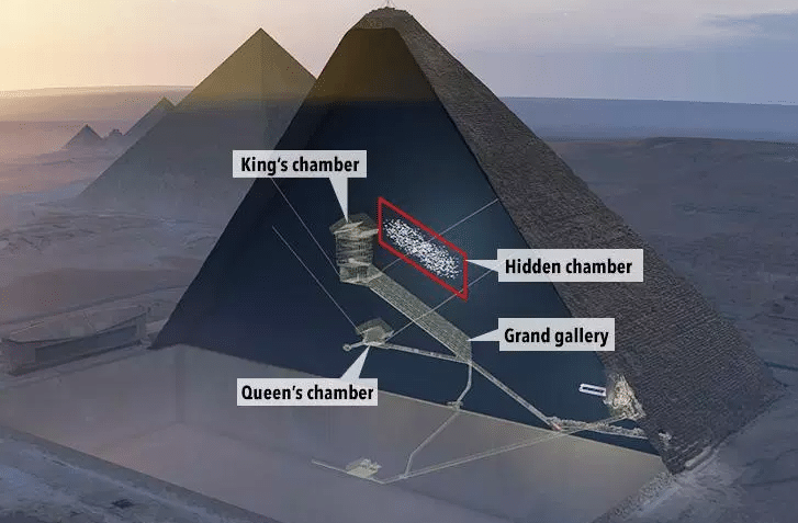 kings chamber in the pyramid