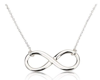 The Infinity Symbol